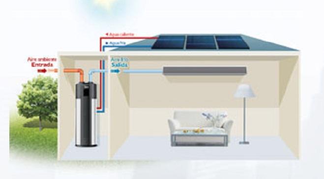 Detalle Bombas de calor para HTW - Instalación solar