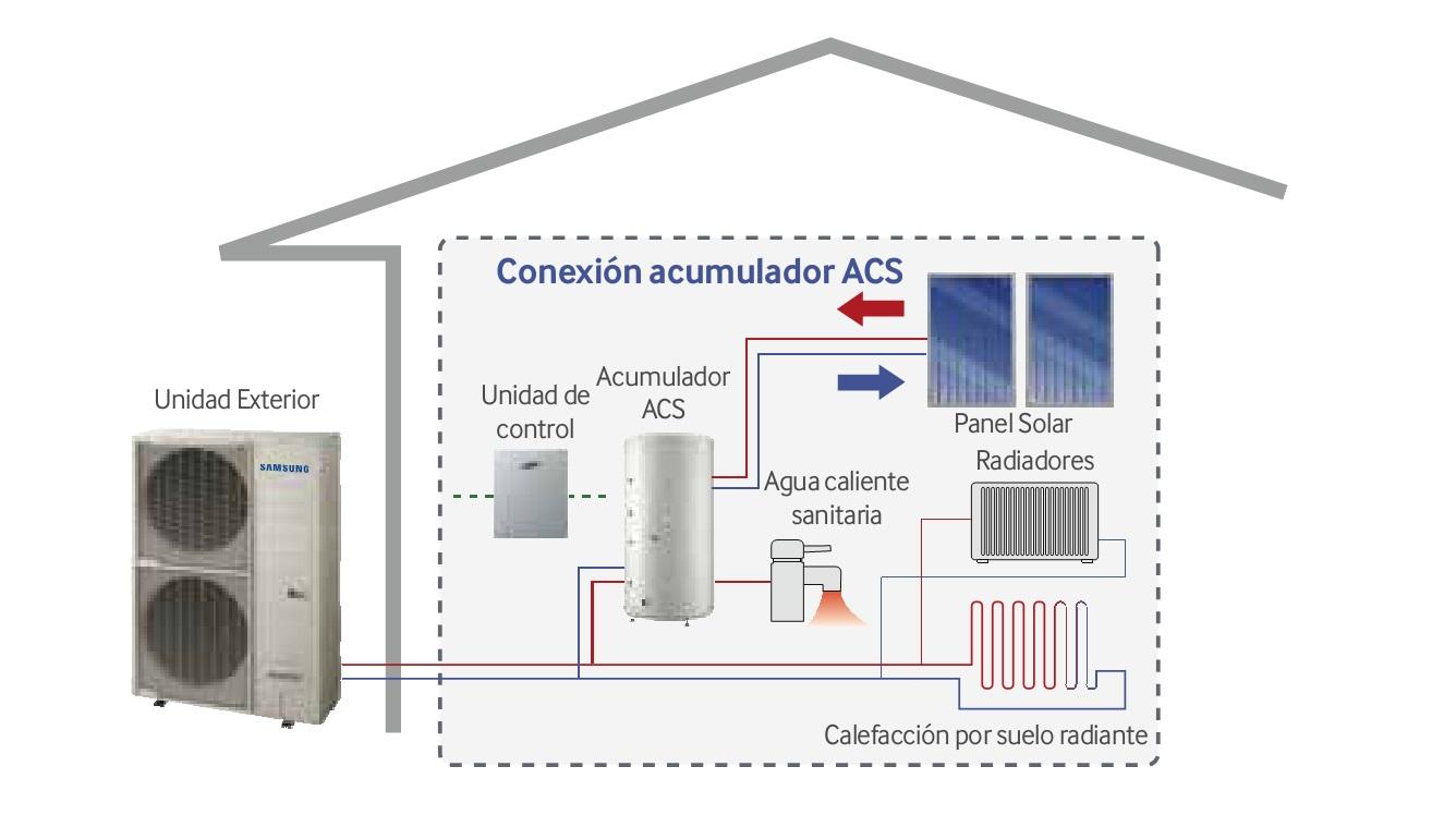 placas solares para calefaccion por radiadores best com