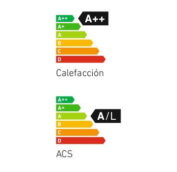 Etiqueta Bomba de calor Baxi Argenta Hybrid