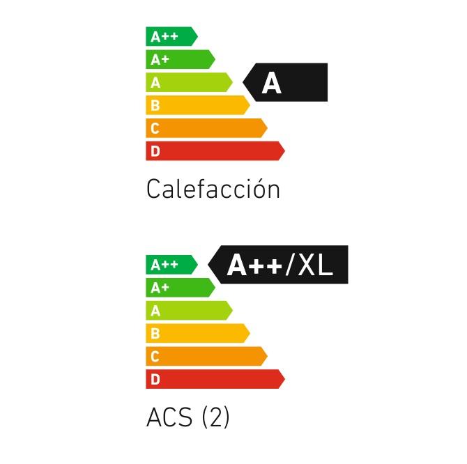 Etiqueta Caldera Baxi Argenta GTI-GTIF Condens