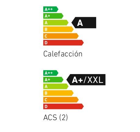 Etiqueta Calderas de gasóleo Baxi Argenta GTA-GTAF Condens