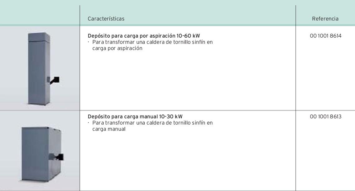 Accesorios de carga Calderas de pellet renerVIT