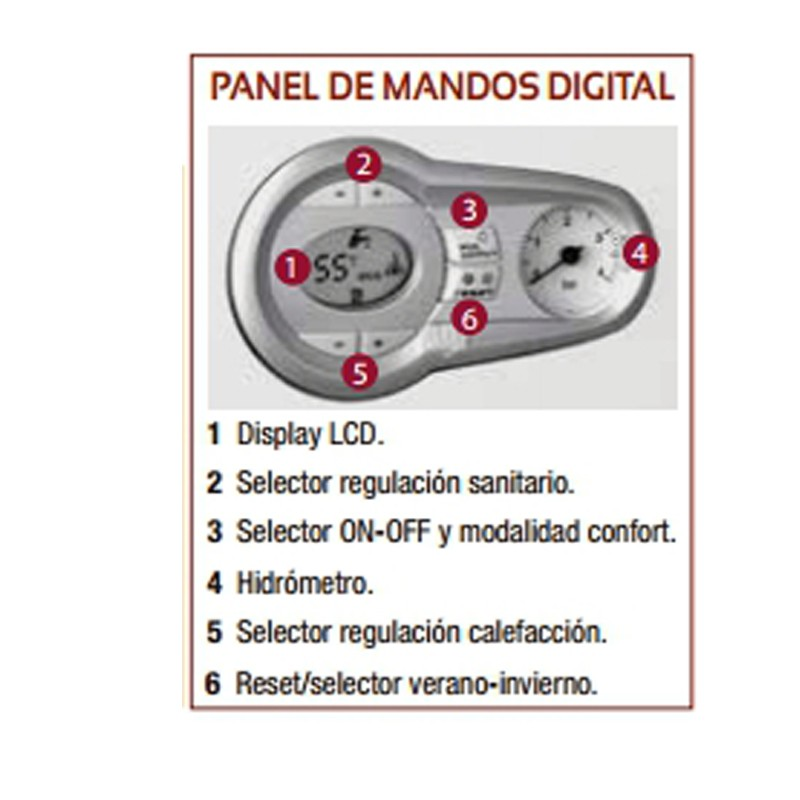 Caldera Ferroli BLUEHELIX TECH - Panel de mandos