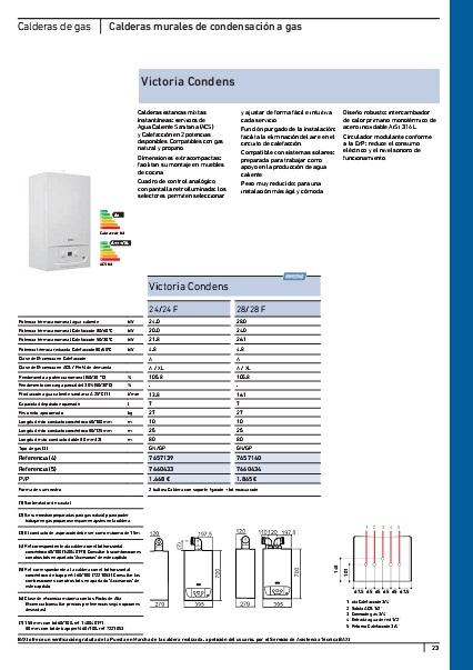Caldera a gas de condensación Baxi VICTORIA CONDENS - Ficha de producto