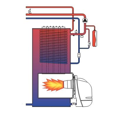 Caldera de gasoil ferroli silent 25 si unit - Caldera no calienta agua si calefaccion ...
