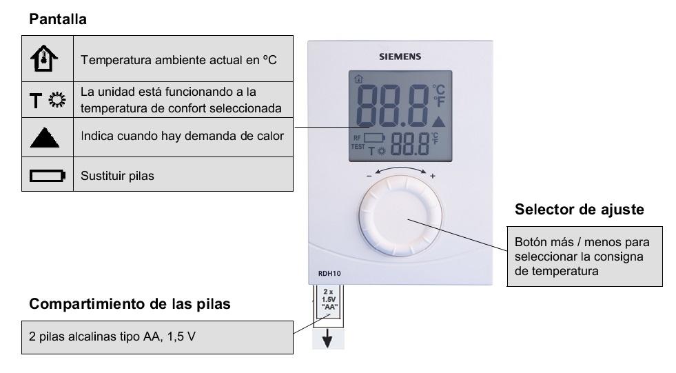 Detalle Termostato de ambiente Siemens RDH-10