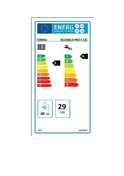 Etiqueta Energética BLUEHELIX PRO S 32 C