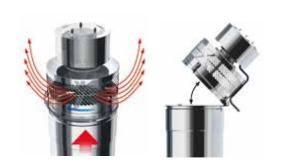 Extractor para chimenea lasian extiro 350 - Chimenea hace humo solucion ...