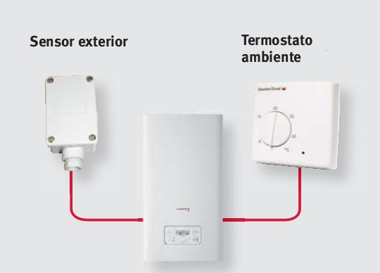 Instalación Sondas de temperatura exterior