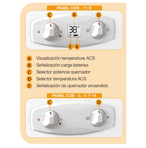 Panel Calentador Cointra Optima