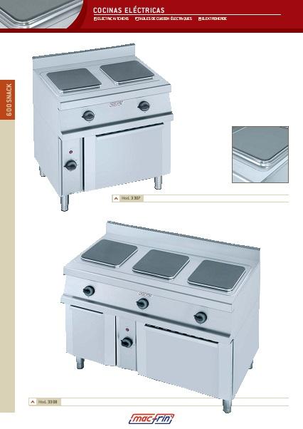 Catalogo comercial Eurast Cocina eléctricas