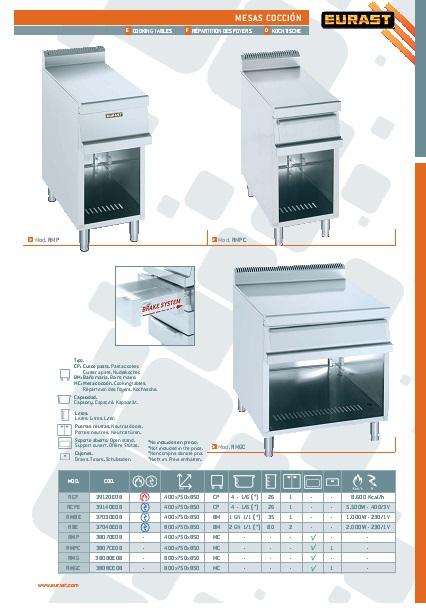 Catalogo comercial Mesas Cocción Eurast Gama 750
