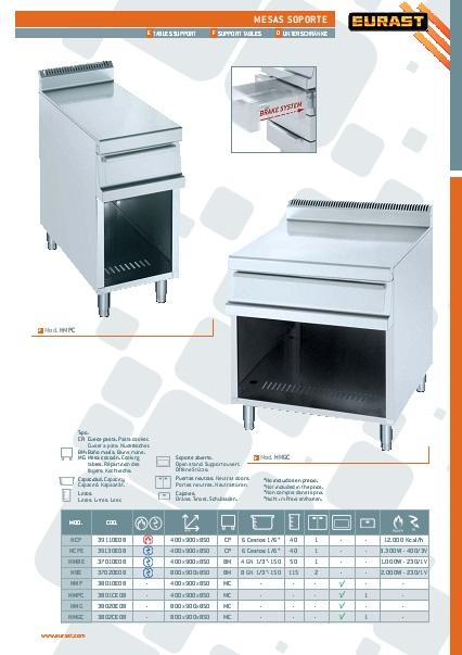 Catalogo comercial Mesas Cocción Eurast Gama 900