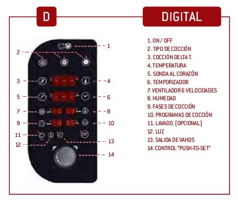 Detalle - Panel de control digital - Horno convección Eurast 416x
