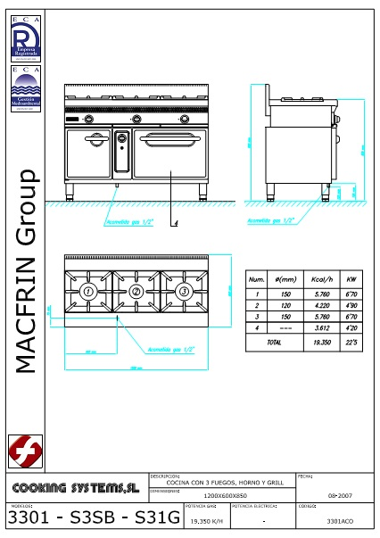 Esquema de intalación de Cocina 3301