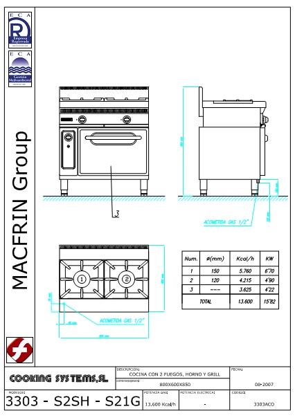 Esquema de intalación de Cocina 3303