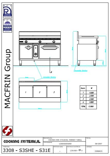 Esquema de intalación de Cocina 3308