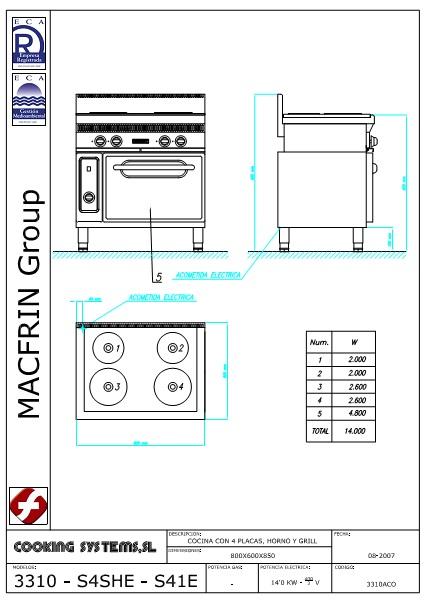Esquema de intalación de Cocina 3310