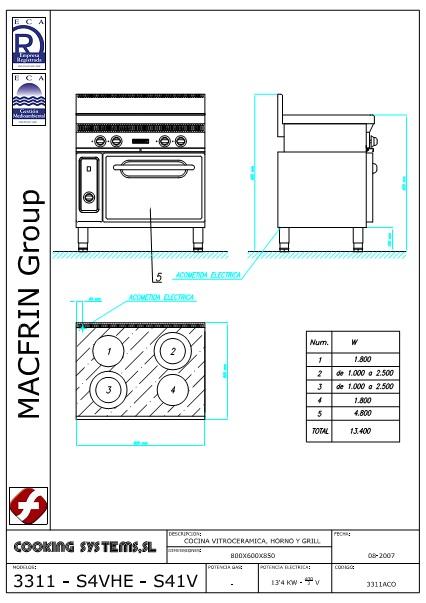 Esquema de intalación de Cocina 3311
