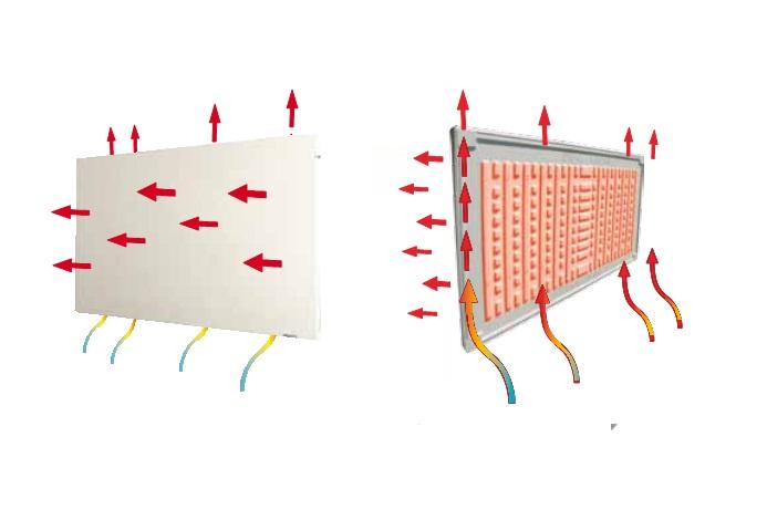 Radiador Baja temperatura Climastar DK Hybrid Adaptativo 50 - Dual Kherr
