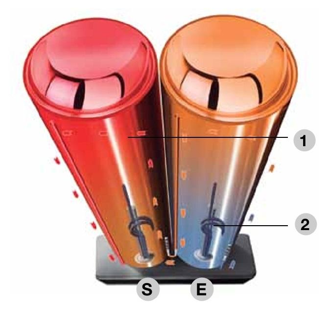 Termo el ctrico fleck duo5 100 eu for Termo electrico horizontal 100 litros