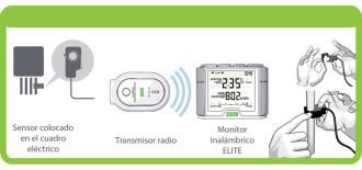 Contador instantáneo de electricidad Elite Classic - Esquema