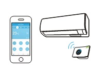 Control instantáneo - Termostato WIFI Efergy Air Control