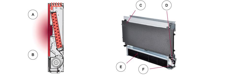 Detalle Radiador-Panasonic-Aquarea-Air III