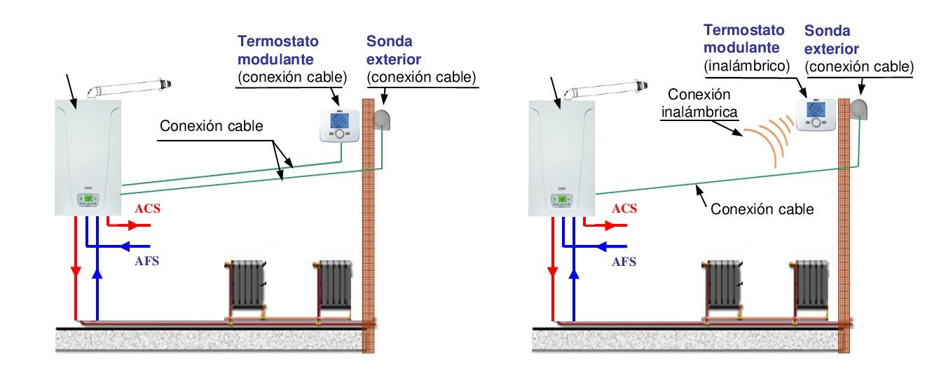 Sonda exterior con cables Baxi QAC 34 - Detalle