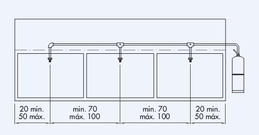 Campana extractora Kendak - Sistema de extinción para campanas de cocinas