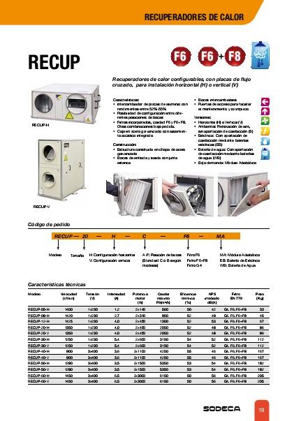 Ficha de producto Recuperador de calor Sodeca RECUP