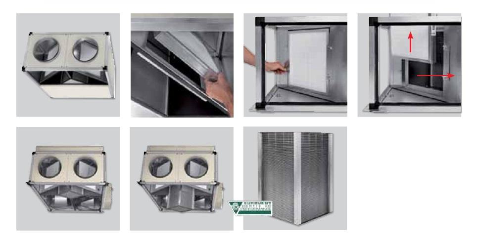 Mantenimiento Recuperadores de calor SP CADB T-N PRO-REG