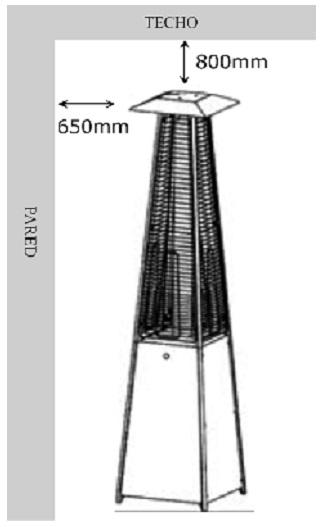 Dimensiones Estufa de exterior Mercagas MERCALUZ