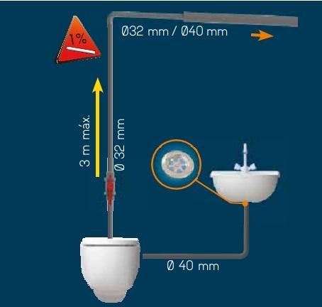 Inodoro con triturador incorporado SFA SANICOMPACT STAR - Conexiones