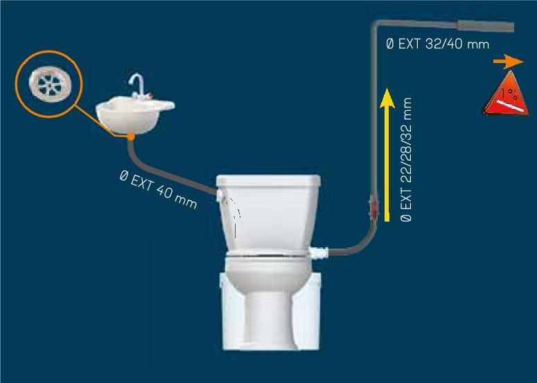 Triturador para WC SFA SANITOP - Conexiones