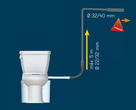 Triturador para WC SFA SANITRIT - Conexiones