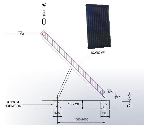 Captador solar Cointra ICARO