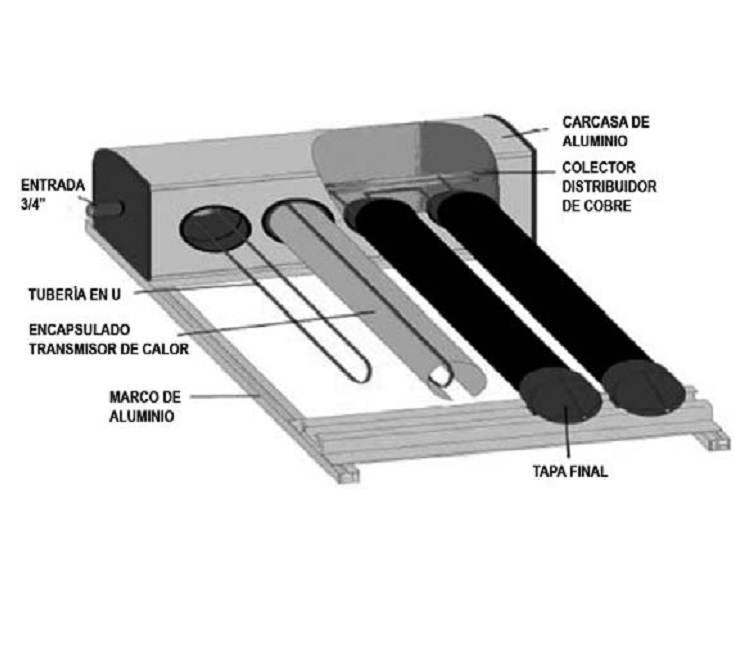 Detalle Captador solar Salvador Escoda de tubos de vacío U PIPE AKU