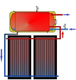Esquema Captador solar de tubos de vacio Baxi AR