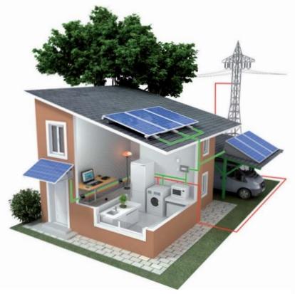 Instalación Kit  fotovoltaico para Autoconsumo