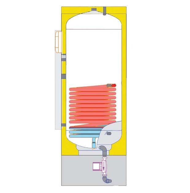 Interior Sistema circulación forzada Termicol DRAINBACK