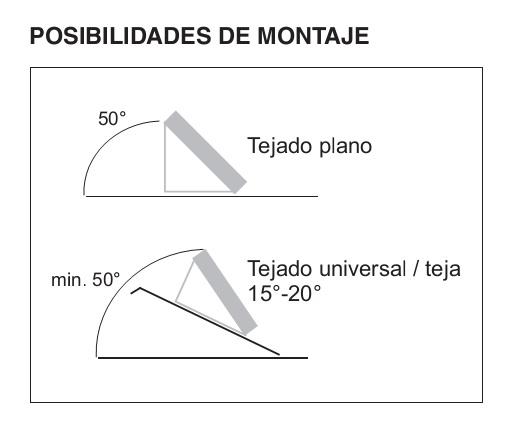 Montaje Sistema solar termosifón Salvador Escoda Compacto SE HP 160