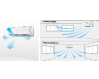 Flujo de aire 3D