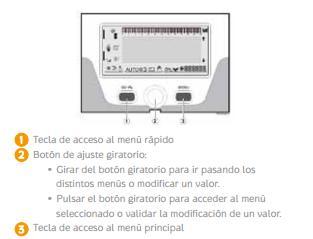 Cuadro de control Platinum BC MAX