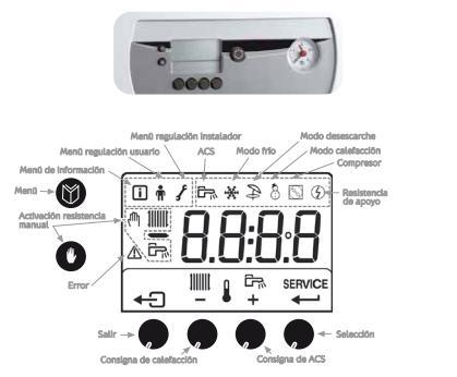 Cuadro de control Platinum BC Plus