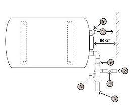 C mo instalar un termo el ctrico i - Como instalar termo electrico ...
