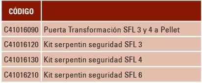 Accesorios recomendados SFL
