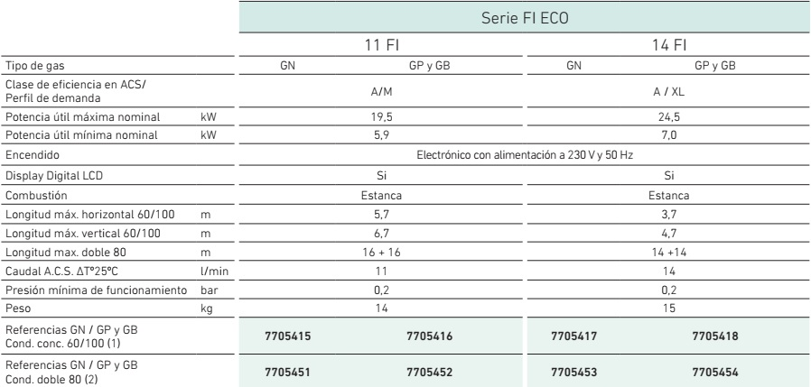 Baxi - FT Serie FI ECO