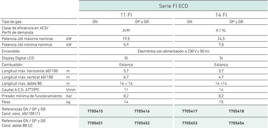 Baxi - FT Serie FI ECO
