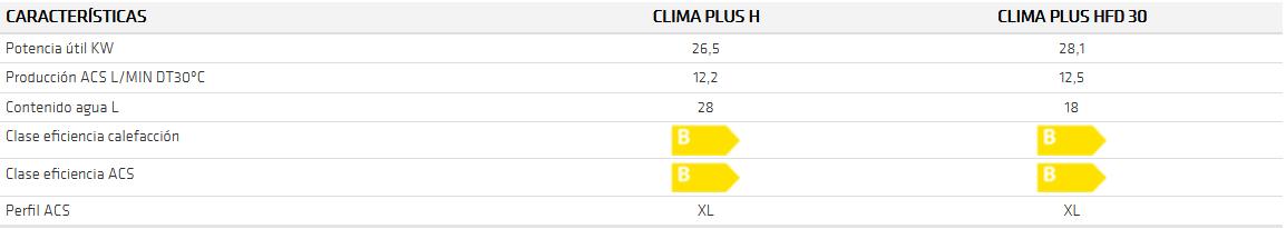 CLIMA PLUS H ft